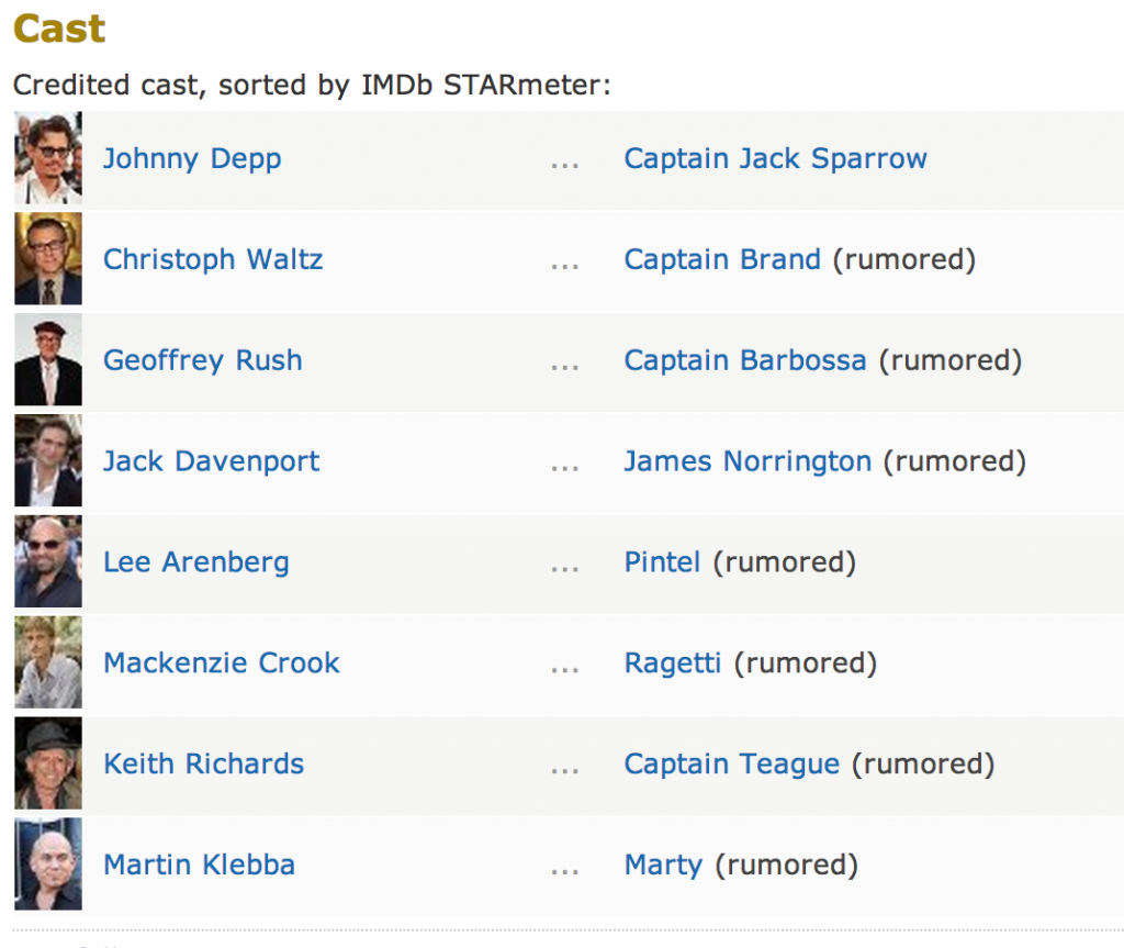 Pirates of the Caribbean 5 Casts